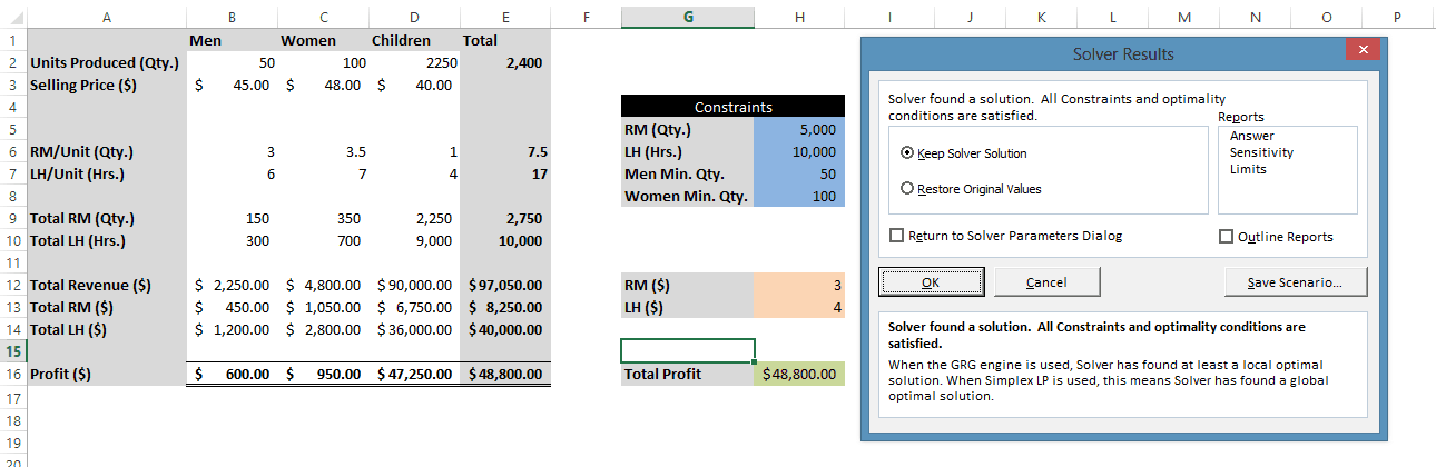 Excel Solver Add in - After Solution