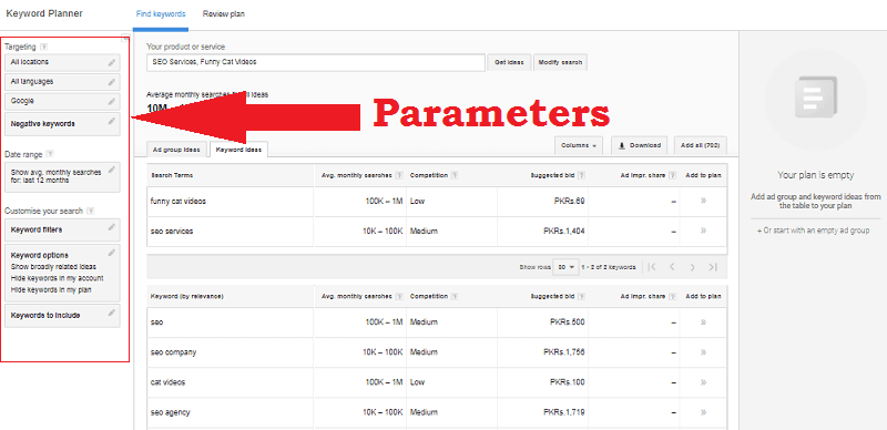 Google Keyword Planner - Parameters