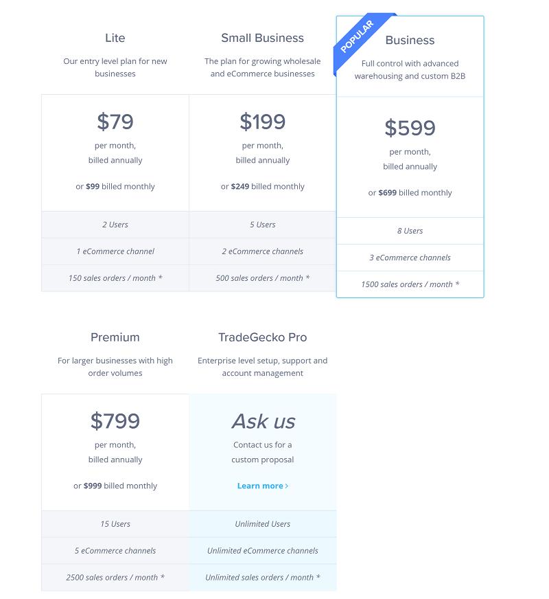 TradeGecko Pricing