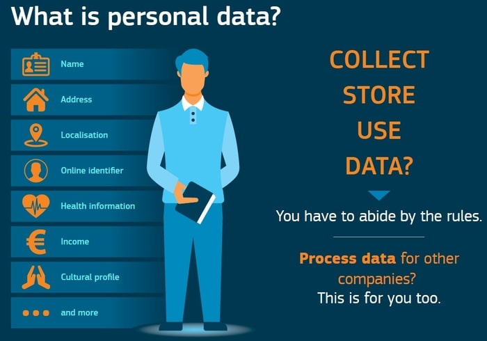 GDPR - Personal Data Definition